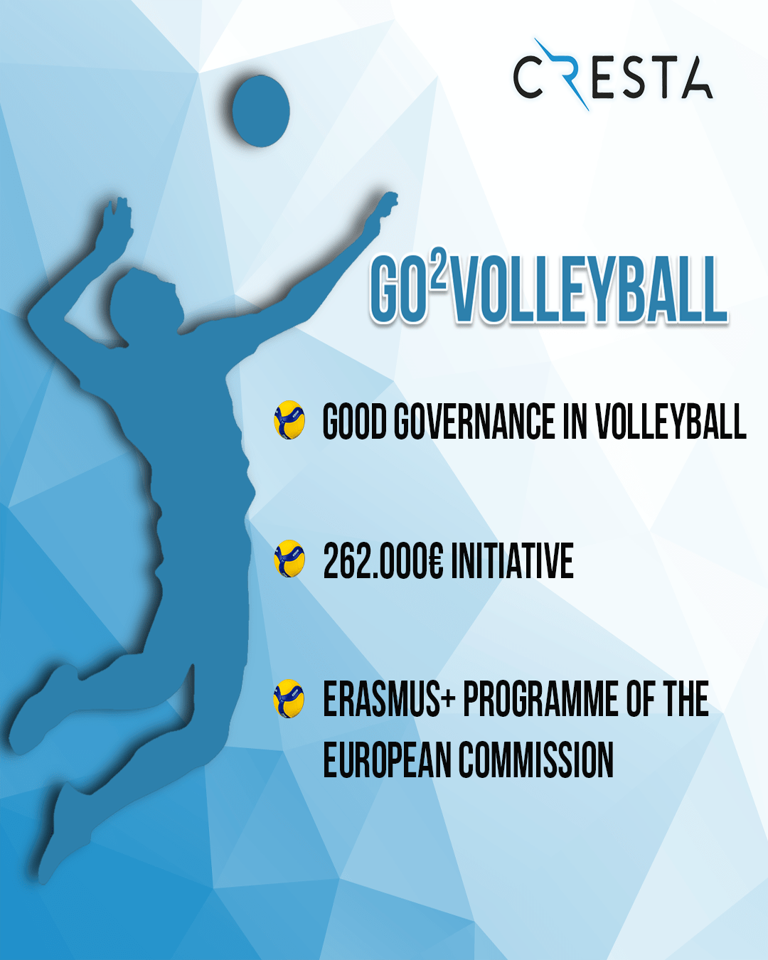 CRESTA contributing to good governance in volleyball via the 'Go²Volleyball' project